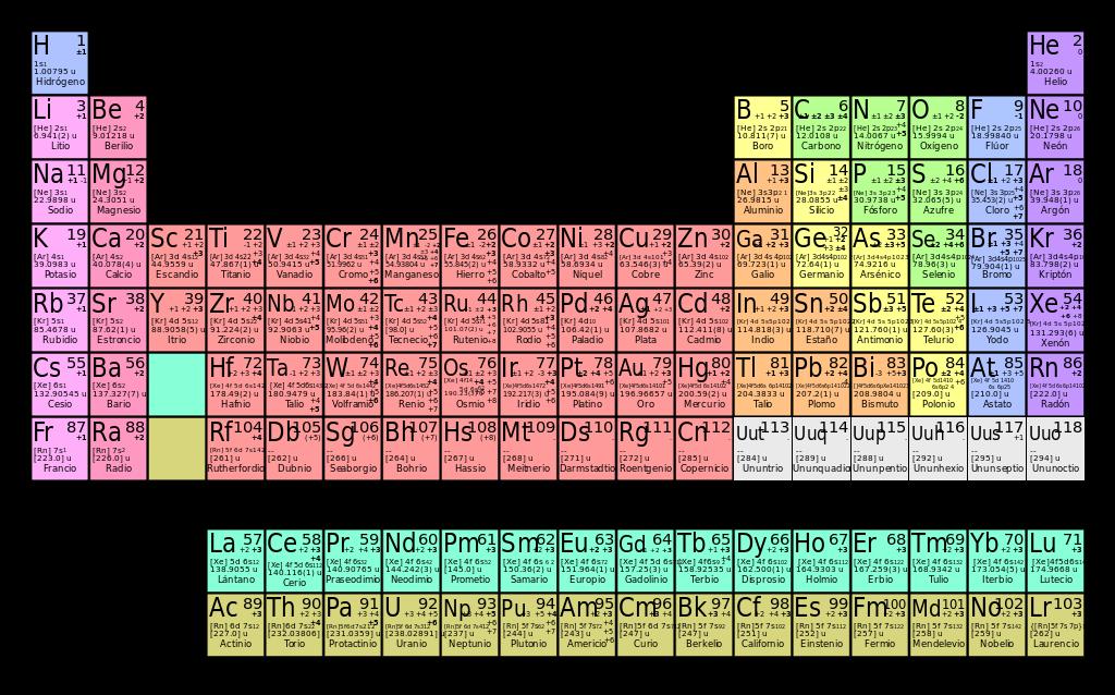 tabla-periodica-de-los-elementos-quimicos1.png