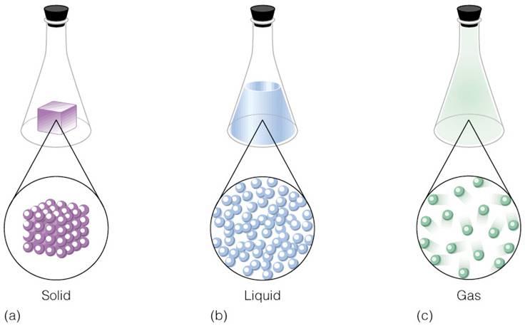 mezclas-de-la-materia-clasificacion-de-la-materia.jpg